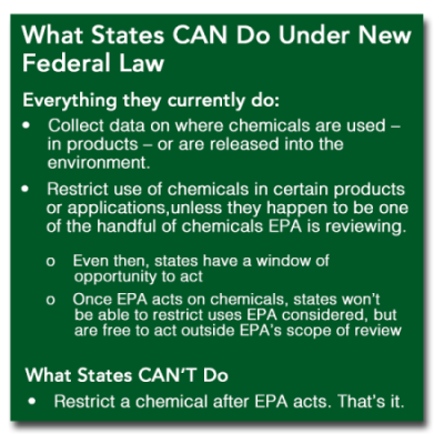State government and TSCA