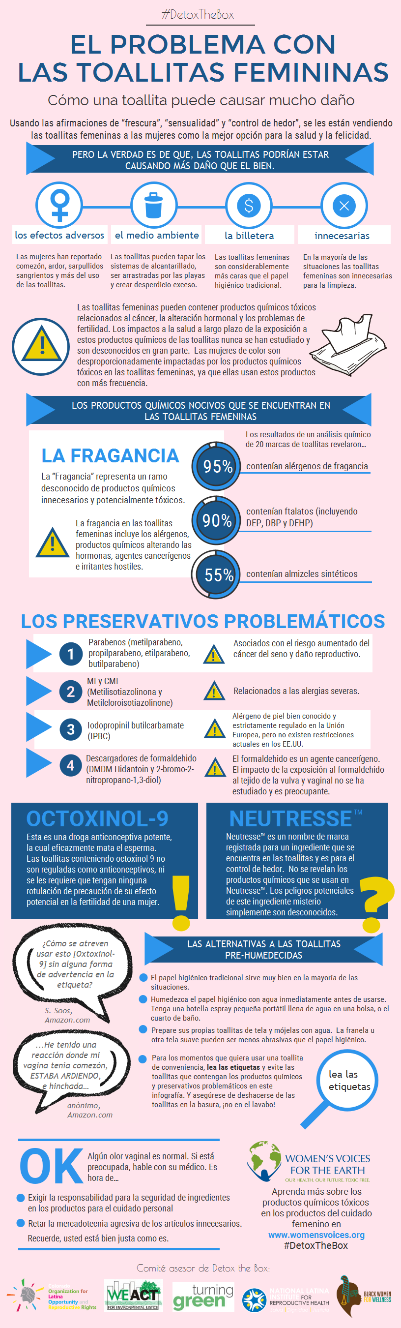 Espanol- feminine wipes infographic