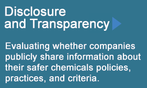Disclosure and Transparency Health First