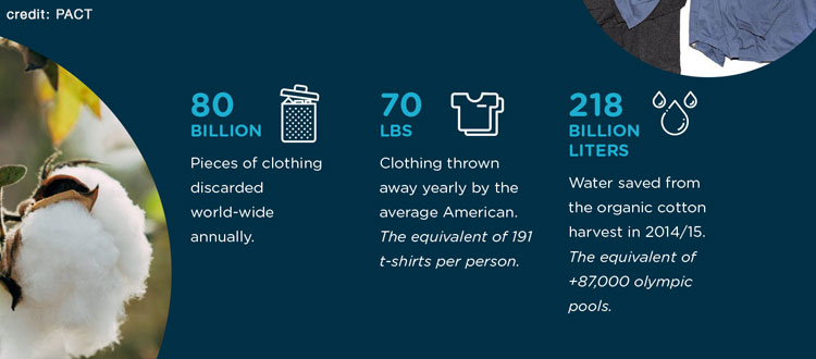 9 Ways to Be More Sustainable With Your Clothing Consumption