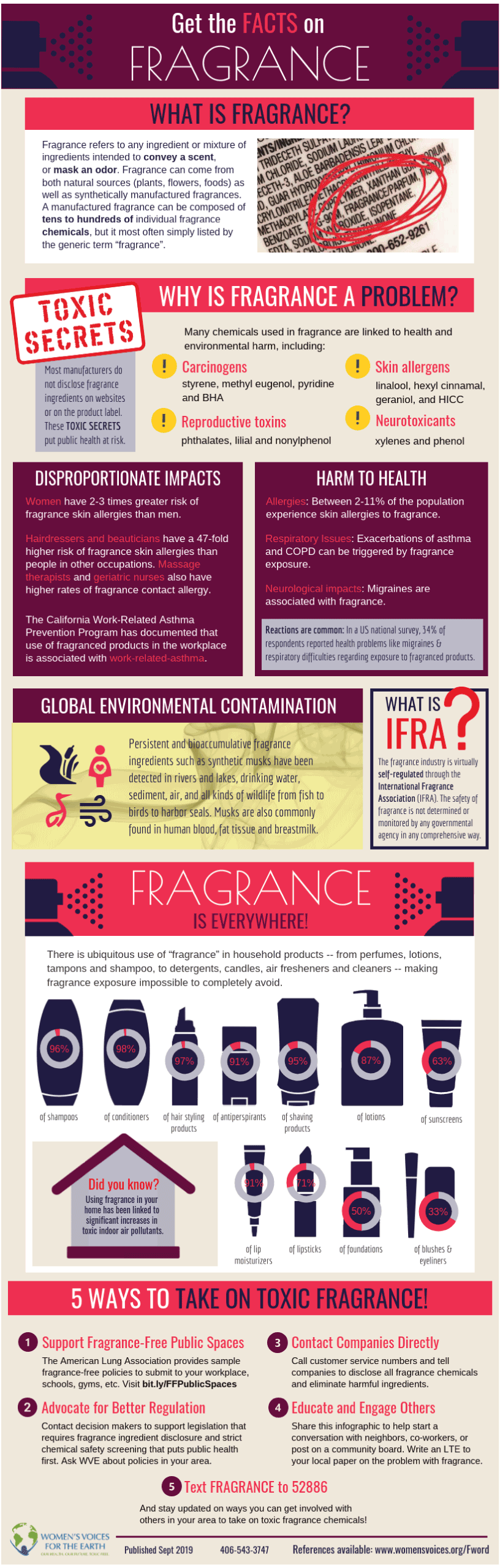 Get the Facts on Fragrance: Infographic - Women's Voices for